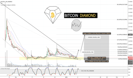 BCDBTC: Bitcoin Diamond [BCDBTC] Better Bitcoin?!
