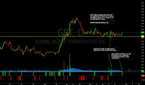 GBT: $GBT Long idea