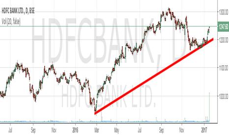 HDFCBANK: HDFC BANK BUY