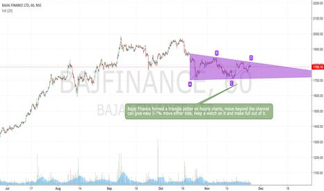 BAJFINANCE: Bajaj Finance - A nice trading opportunity coming soon