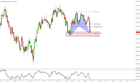 USDJPY: USDJPY Building A Better Case for Entry (J_Graystone Follow Up)