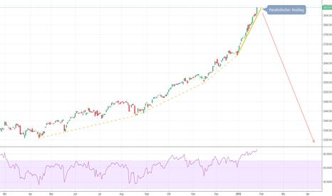 SPX: Wie lange geht noch der Anstieg an den Aktienmärkten so weiter?