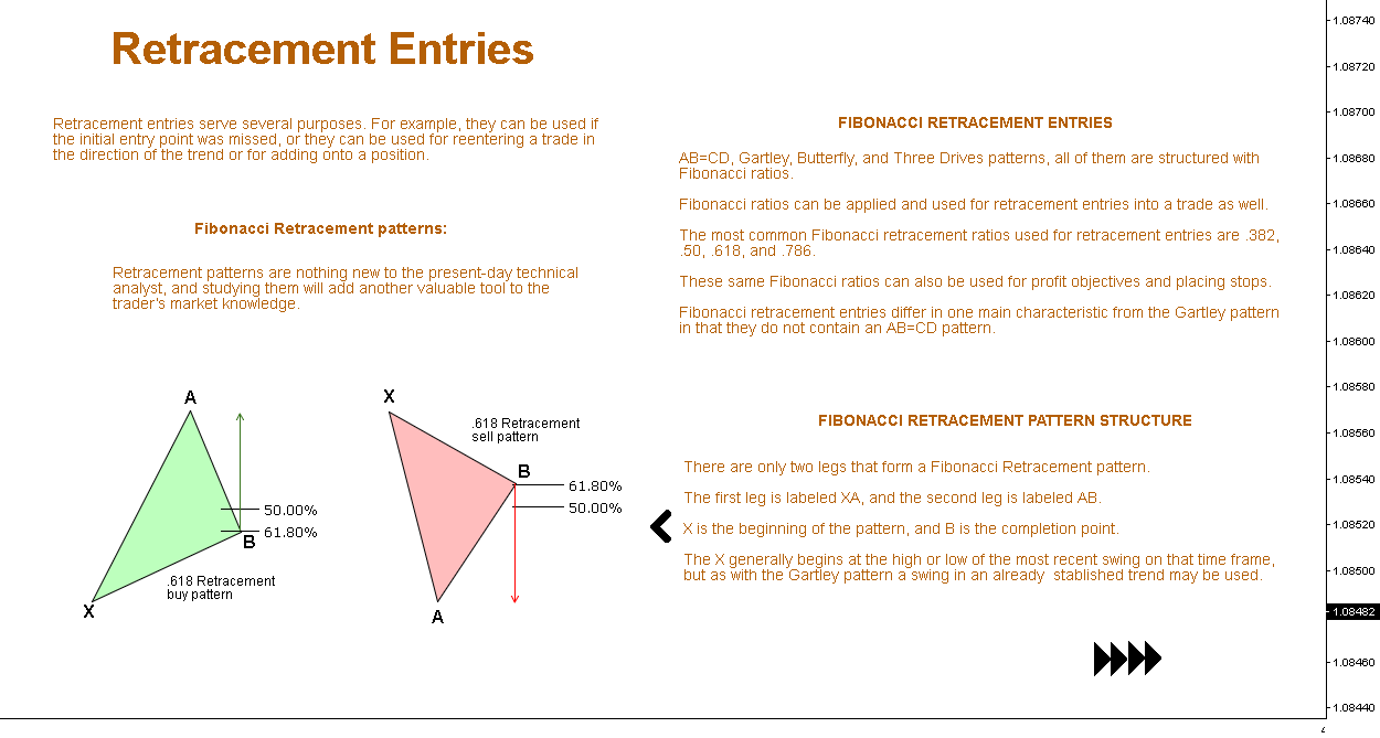 Fibonacci Retracement Patterns // Educational ®