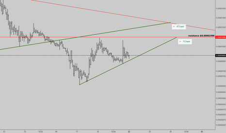 XVGBTC: XVGBTC will be uptrend if it can stay above 0.00001096