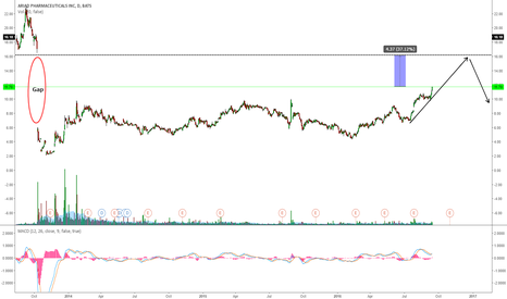 ARIA: ARIA: FILLING THE GAP ON DAILY