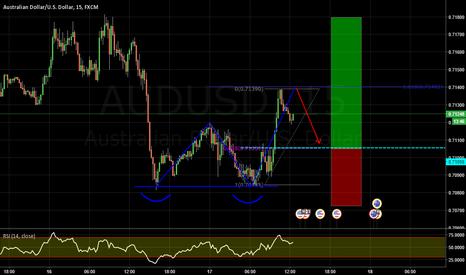 AUDUSD: AUDUSD_Potential bullish 2.618 pattern