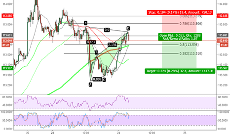 USDJPY: USD JPY QUICK SHORT