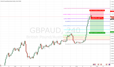 GBPAUD: 2017.04.19 Log - GBPAUD 4H Short (pending)
