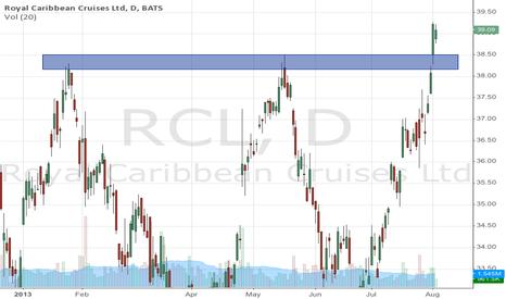 RCL: RCL
