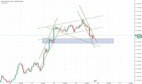 AUDUSD: Upward continuation expected