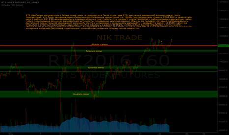 RIZ2016: RTS анализ прошлой торговой сессии, торговых зон
