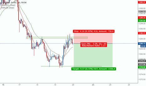 XAUUSD: yes actually here trend again comes in for gold