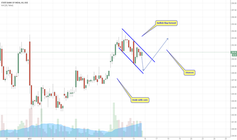 SBIN: sbi and bullish flag