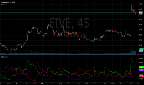 FIVE: FIVE - a stock worth watching