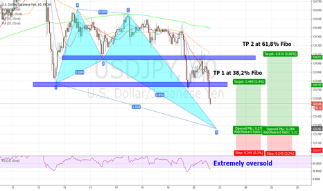 USDJPY: USDJPY waiting for completion of a bullish Crab Pattern