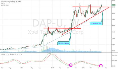 DAP-U: $XPLT $DAP.U 50% y/y growth