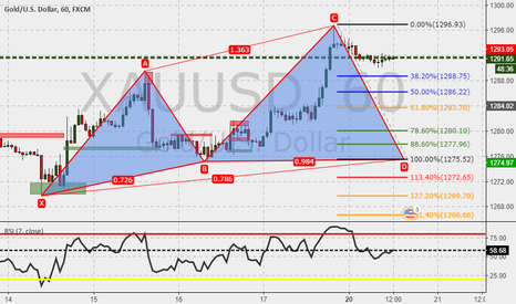 XAUUSD: XAUUSD 60m : wished a deep cypher would be plausible ...