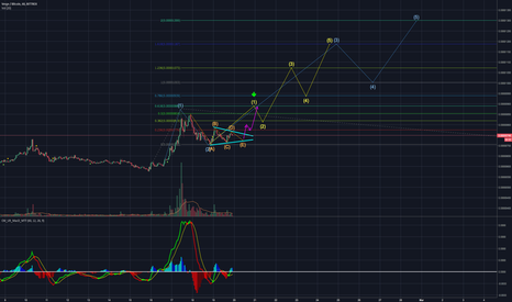 XVGBTC: Verge in an  Eliott wave symmetrical/contracting triangle.
