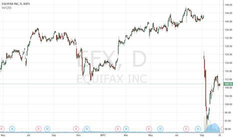 EFX: Buy Equifax, target $140