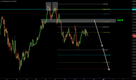 USDJPY: 2618 Setup for a trend continuation