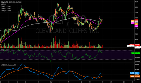 CLF: above $10 at the end of the year!