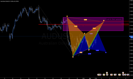 AUDUSD: Either direction presents an oportunity