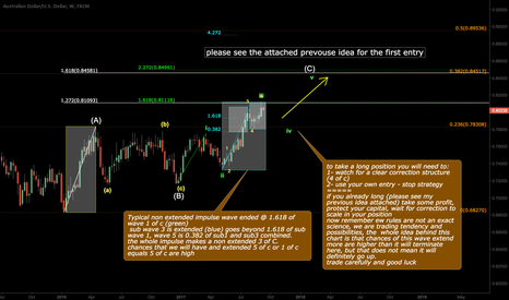 AUDUSD: Do we close our trade or wait? AUDUSD UPDATE