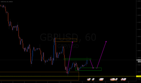 GBPUSD: nice opportunity here
