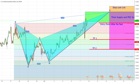 USDCAD: USDCAD A Nice Bearish GartPattern. Waiting for Re-test and Entry