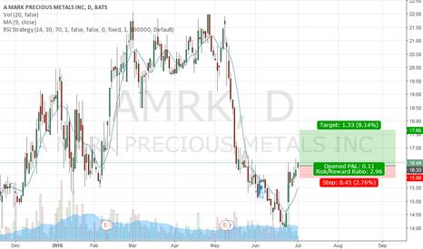 AMRK: Some potential upside