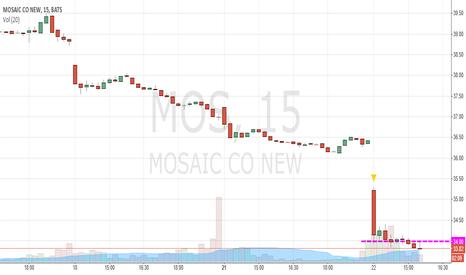 MOS: $MOS Short 34.00 work great