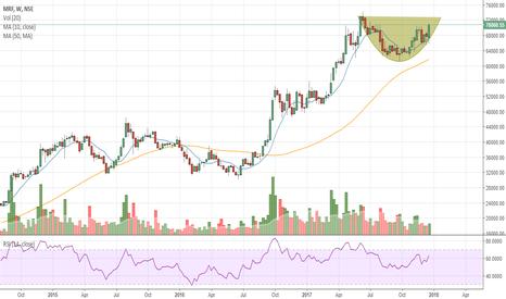 MRF: #MRF - Rounding bottom on weekly chart