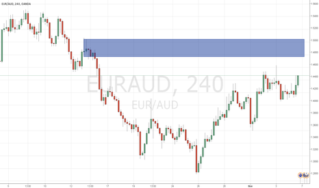 EURAUD: short H4 following the long term downtrend - supply and demand