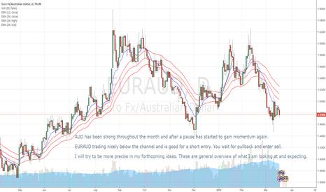 EURAUD: AUD regaining momentum. EURAUD looks good for Sell