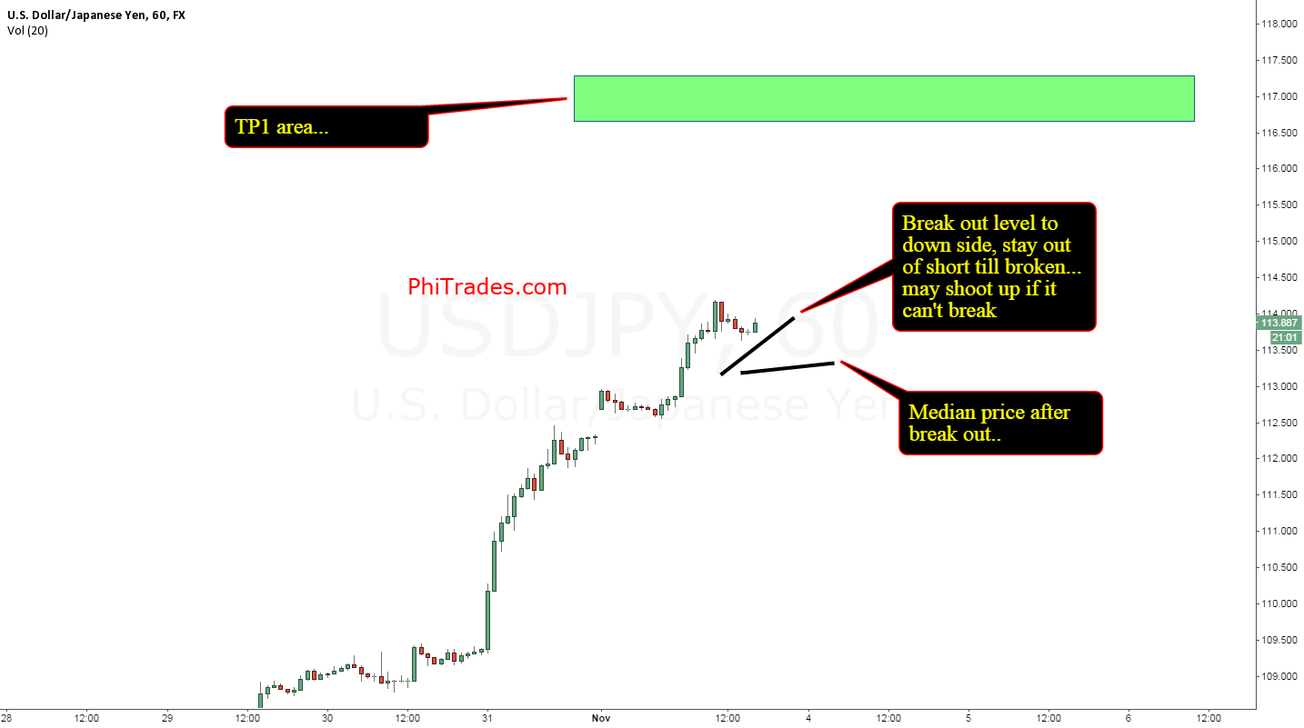 UJ quick thoughts