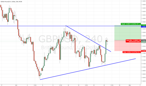 GBPUSD: GBPUSD Heading up