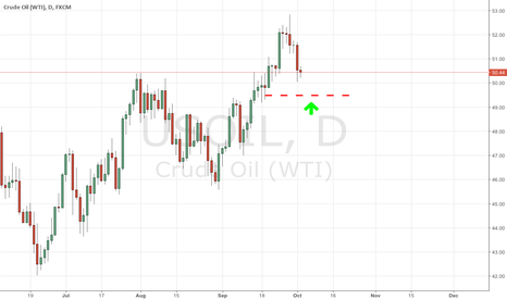 USOIL: ECB could promise too much for October as inflation stalls