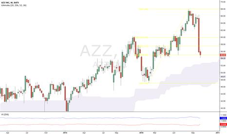 AZZ: Retraced