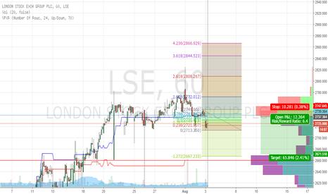 LSE: LSE