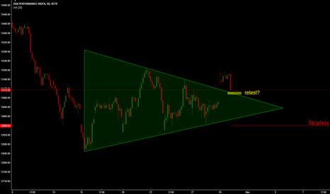 DAX: Ger30 / DAX triangle breakout