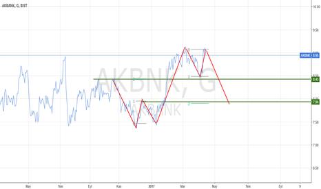 AKBNK: AkBank