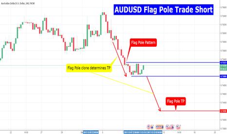 AUDUSD: AUDUSD 4H Flag Pole Short Trade