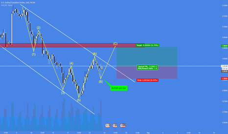 USDCAD: TRADE 3 <> 100 TRADES CHALLENGE <> ONLY 4H