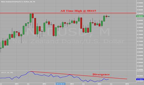 NZDUSD: NZD vs USD approaching all time High