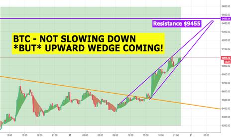 BTCUSD: BTC - WATCH OUT!  Upward wedge COMING!