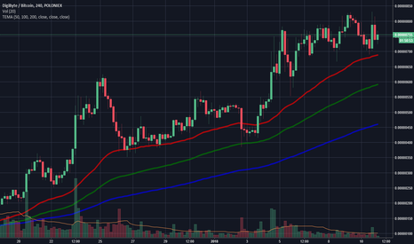 DGBBTC: DGB BTC Huge Growth Potential x 10 in the next month
