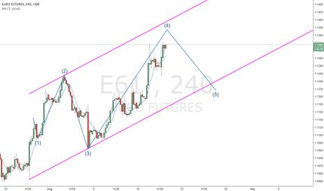 E61!: E61 4 h (0-5)
