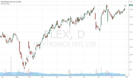 FLEX: wait