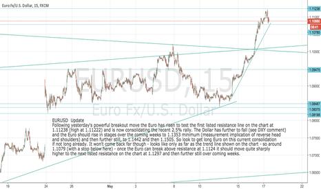 EURUSD: EURUSD Update: Get long Euro on this minor consolidation