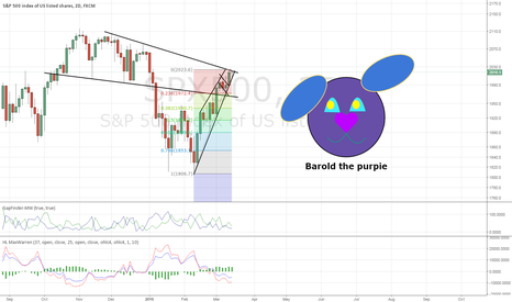 SPX500: Barold says SPX is donezo